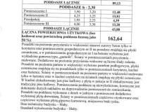 Dom w miejscowości Bogoniowice, Bogoniowice 97 (małopolskie). Działka numer: 413/8. Bogoniowice 97, 33-190, Bogoniowice, (woj. małopolskie)